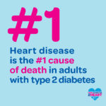 Heart disease is the #1 cause of death in adults with type 2 diabetes