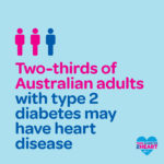 Two-thirds of Australian adults with type 2 diabetes may have heart disease