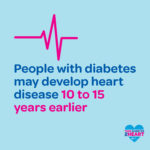 People with diabetes may develop heart disease 10 to 15 years earlier